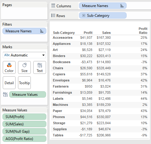 Fabulous Tableau Quick Tip Create A Gap In Tabular Reports Vizpainter Download Free Architecture Designs Scobabritishbridgeorg