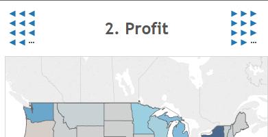 Profit Dashboard