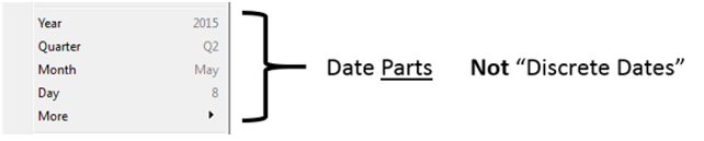 Date Parts