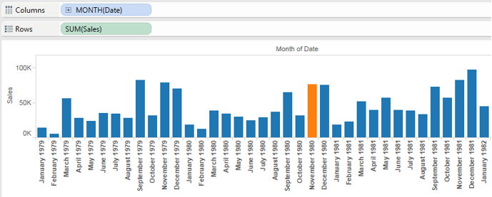 Date Value Bar Chart