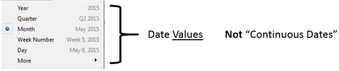 Date Values