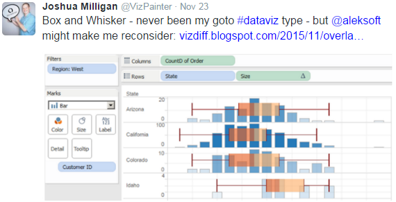 tableau visualization