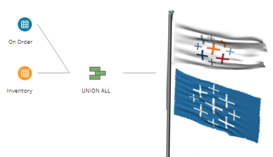 State of the Unions in Tableau Prep