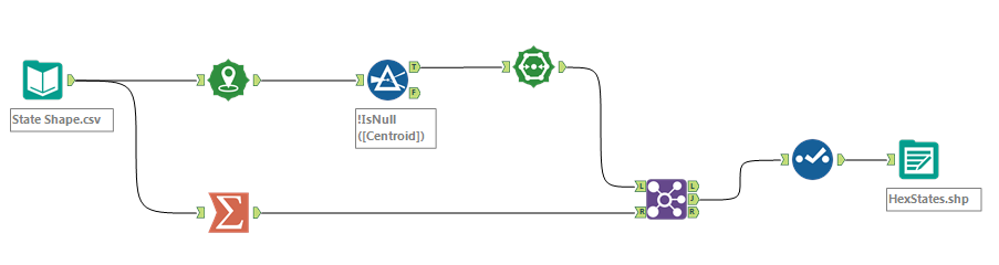 Alteryx Work Flow: Spatial File