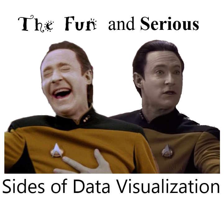The Fun and Serious Sides of Data Visulization
