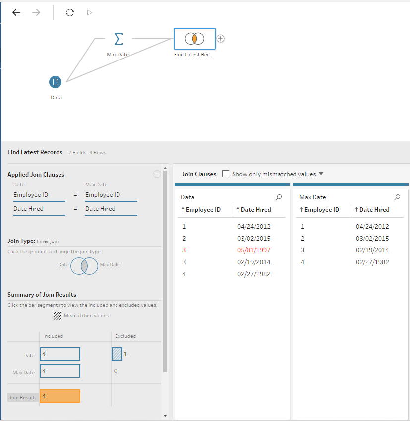 How to remove duplicate records in Tableau Prep | VizPainter