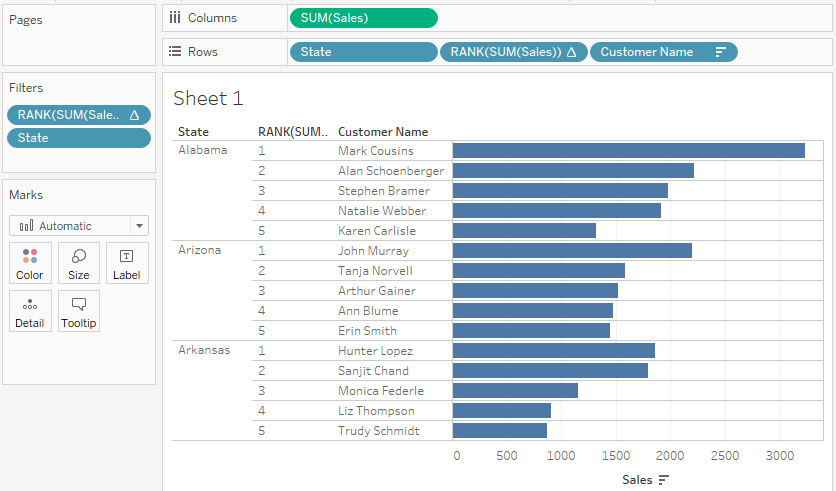 Rank and Ranking in Tableau Prep | VizPainter