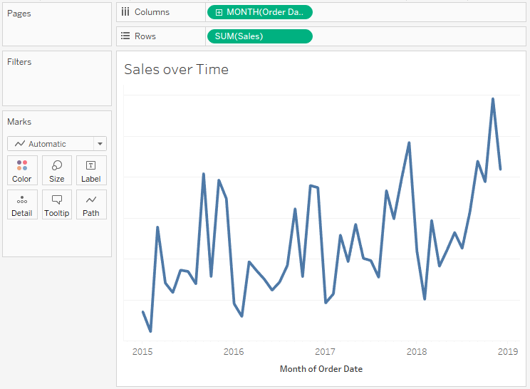 A line chart in Tableau 2019.2